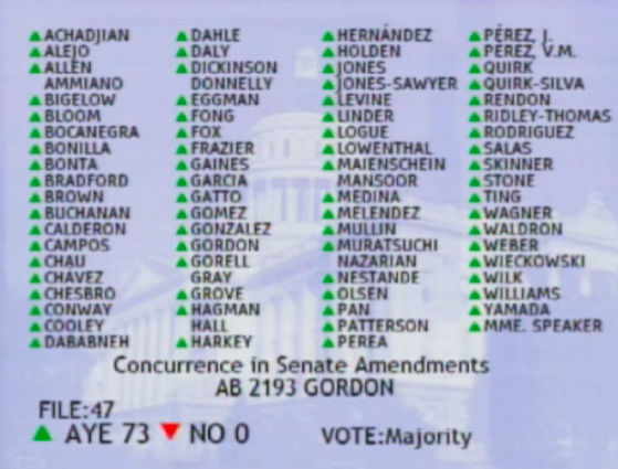 Assembly Vote, August 28 (73-0, Final 78-0)