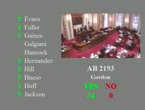 Senate Vote, August 26 (34-0, Final 35-0)