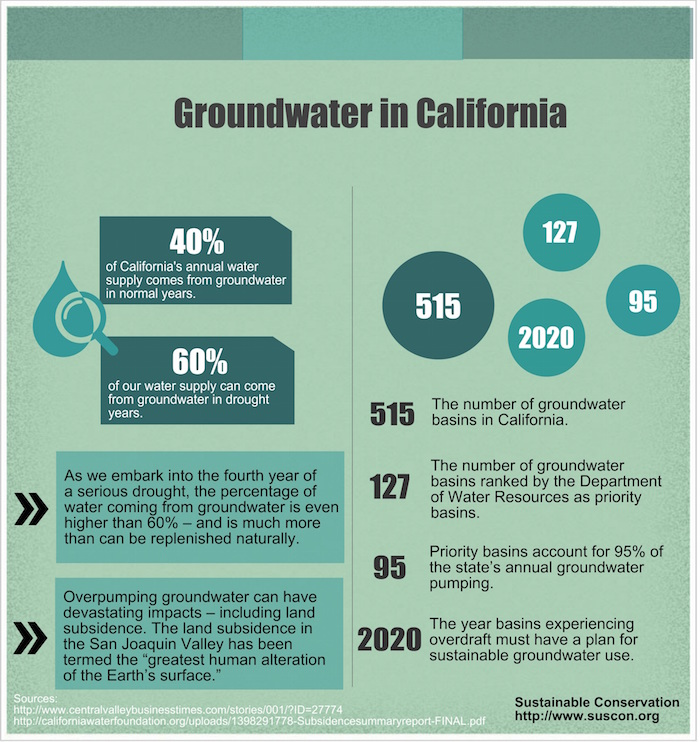 groundwater dating methods 141 groundwater and aquifers 142 groundwater flow 143 85 other dating methods there are numerous other techniques for dating geological materials.